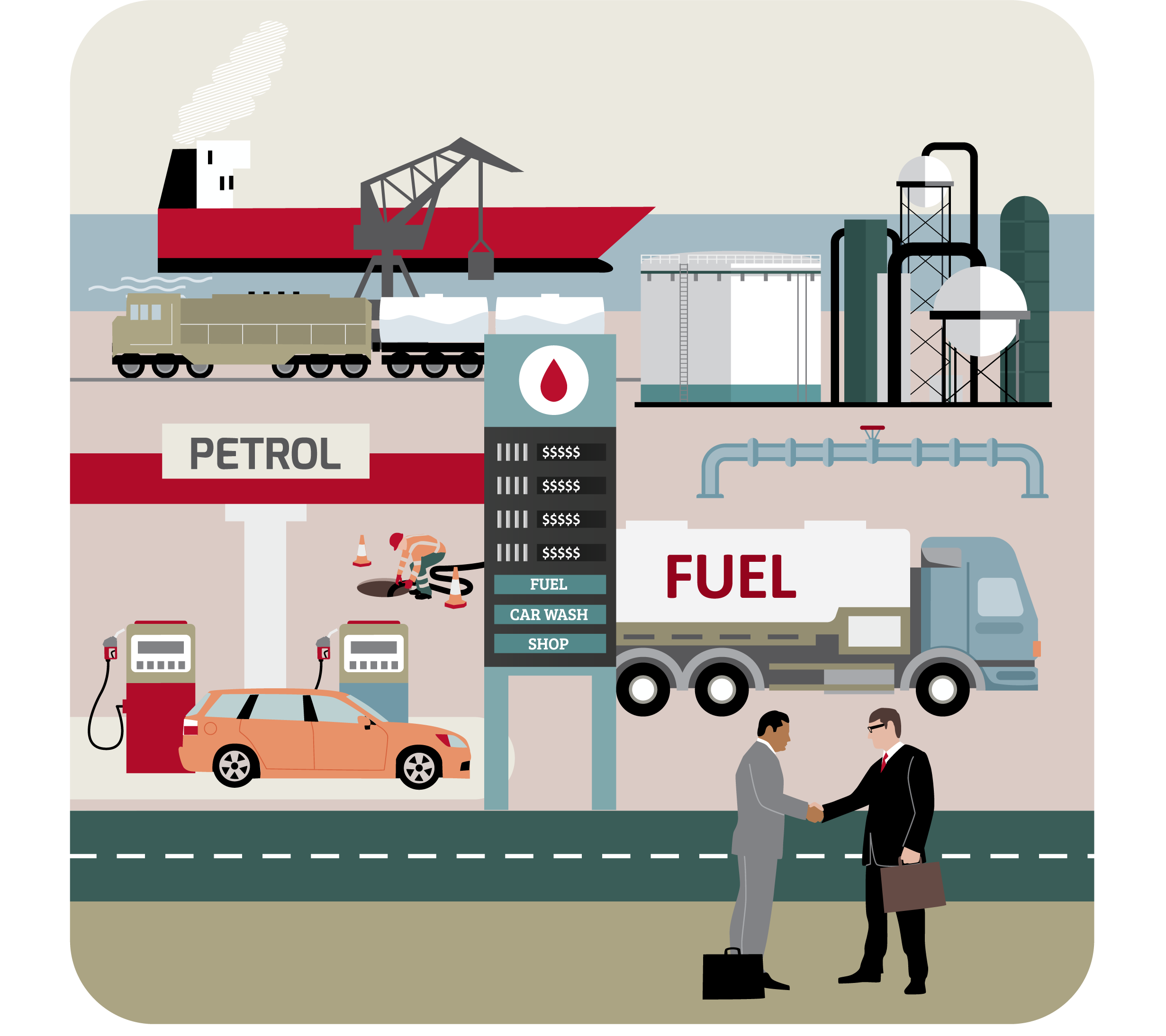 Fuel market study
