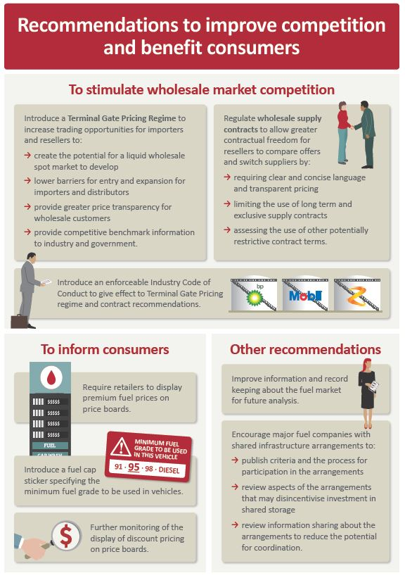 Market studiess recommendations infographic image